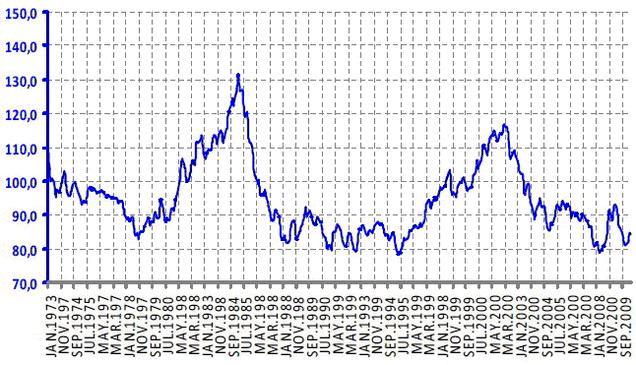 Прогноз 2015 какой будет мировая резервная система
