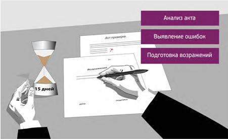 Методические указания по разрешению налогового спора