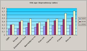Роль финансового образования в повышении благосостояния населения
