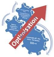 неэффективная оптимизация и модернизация бизнесс-процессов