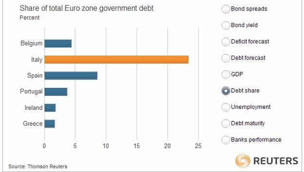 Реализация сценария развала зоны евро