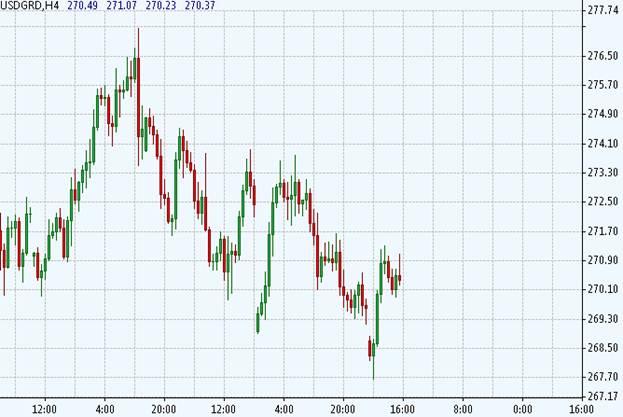 Что будет с зоной Евро если Испания объявит дефолт вслед за Грецией